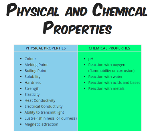comparing and contrast the chemical disasters In today's modern society, as many countries have been developing very fast, the technologies are reaching high standards of level, for example, the high qualities weed killers and the liquid cleaner.